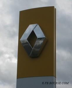 Classement des Constructeurs Automobiles 2012